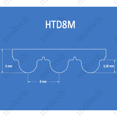 HTD8M bordásszíj