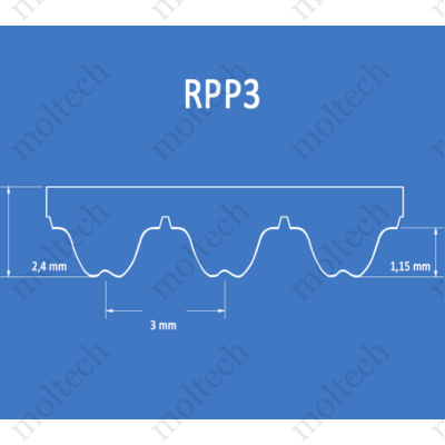 RPP3 177 sleeve Megadyne
