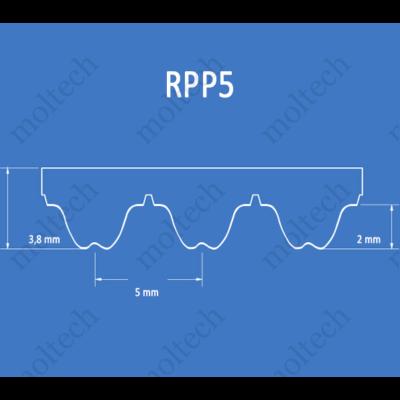 RPP5 bordásszíj