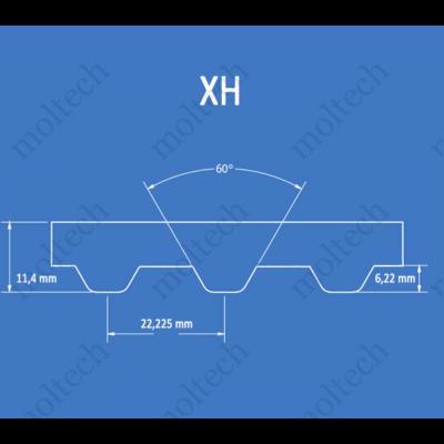 XH profilú bordásszíj