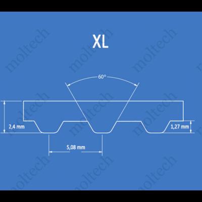 XL bordásszíj